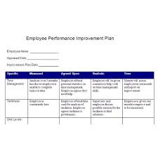 Personal Improvement Plan Template Smart Action Plan Template In Our Sample Template The