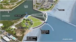 High Tech Flood Gates Could Change Look Of Virginia Beach