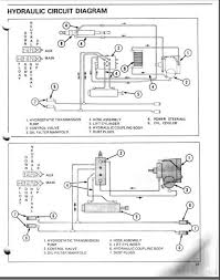 motorguide wiring diagram images motorguide brute wiring diagram 12 volt solenoid wiring diagram photos for help