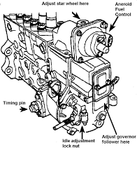 Turning up a p7100 pump 2 3l engine diagram at wws5 ww w