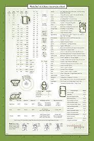meteric chart amazon com cookbook people kitchen conversion magnetic chart sage