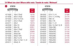 5 4 Wheel Size Chart Rad