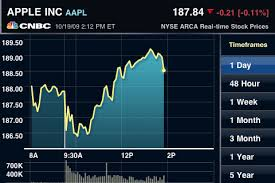 Real Time Stock Quotes Cool CNBC RealTime' Brings Free RealTime Stock Quotes To IPhone Mac