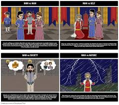 king lear summary characters conflicts tragic hero conflict in king lear