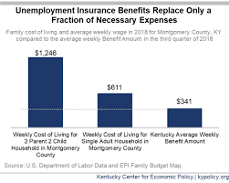 Cost Of Unemployment New Bills Would Slash Unemployment Insurance And Leave
