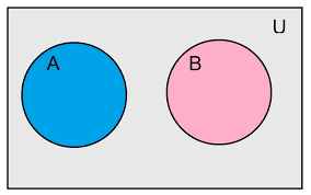 Venn Diagram Empty Set Set Theory And How It Is Used
