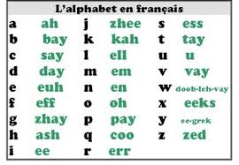 Otherwise, phonetic symbols may not display correctly. Alphabet Learn French