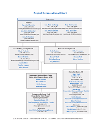 Project Organizational Chart Template Free Download
