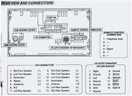 2005 mazda 3 radio wiring diagram mikulskilawoffices for alternative 2005 mazda 3 radio wiring diagram mikulskilawoffices for alternative honda crv 2003 fuse diagram