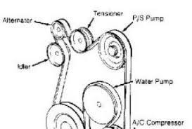 cadillac eldorado wiring diagram image about 1984 ford mustang wiring diagram in addition cadillac sedan deville 4 6 engine diagram as well
