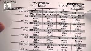 Jeppesen Chart Study Guide Baltic Aviation Academy Understanding Jeppesen Charts Part I