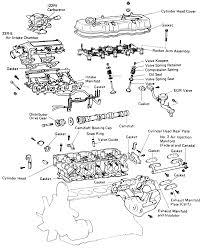 Repair Guides | Engine Mechanical | Cylinder Head | AutoZone.com