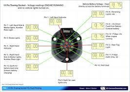 wiring diagram for 13 pin caravan plug kanvamath org 7 pin 12n wiring diagram diagram caravan wiring 12n 12s socket and schematic design brilliant