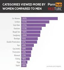 What do women enjoy about gangbang