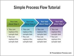 Create Process Flow Chart Simple Process Flow Diagram In Powerpoint
