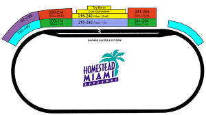 Homestead Speedway Seating Chart Cogent Homestead Miami Seating Chart 2019