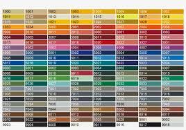 Powder Coating Color Chart Ral Ncs 2048x1393 Png