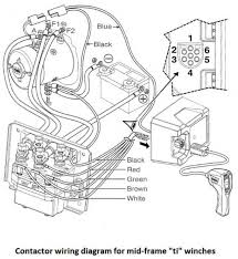 warn winch wiring diagram solenoid the wiring warn atv winch wiring diagram wire