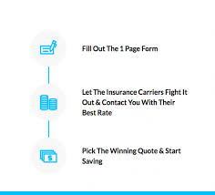 auto insurance quote no personal information best 2018