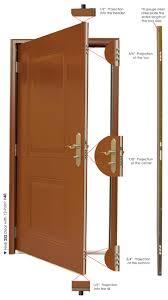 front door securityLooking for a secure front door Houston Liberty rental house