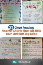 Avid Anchor Charts 23 Close Reading Anchor Charts That Will Help Your