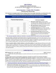 Resume Database Free For Recruiters India Oneswordnet