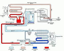 c4 wiring diagram free download wiring diagrams schematics 1966 mustang neutral safety switch wiring diagram at C4 Transmission Wiring Diagram