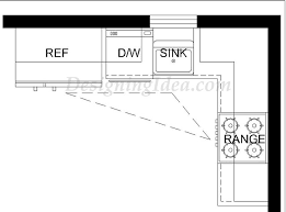 L shaped kitchen layout with work triangle design