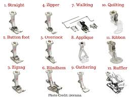 Sewing Machine Feet Types