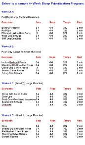 Female Bodybuilding Workout Plan Pdf Sport1stfuture Org