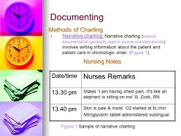 Nursing Narrative Charting Examples Module Documenting Recording Or Charting Ppt Video Online