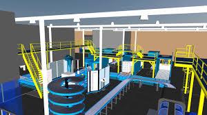Factory Design Utilities Overview