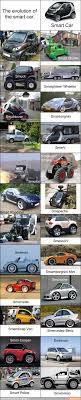 Evolution Of The Smart Car Witzig Lustige Humor Bilder Auto