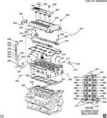 similiar gm 2 4 cylinder parts keywords gm ecotec engine exploded in addition gm 2 4 ecotec engine diagram as