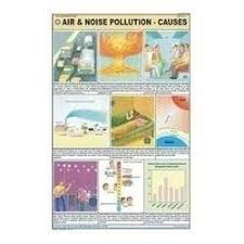 How To Make Chart On Pollution Educational Charts World Chart Manufacturer From Ambala