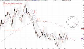 Singapore Banking Stock Ocbc O39 Oversea Chinese