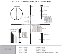 Leupold Chart Leupold Tmr Reticle Rifle Scopes Info