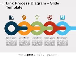 Venn Diagram Google Slides Link Process Diagram For Powerpoint And Google Slides