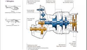 helicopter wiring diagram helicopter wiring diagrams turbine helicopter wiring diagram turbine