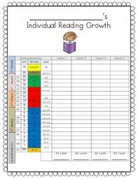 Graphing Progress Charts Students Should Be Aware Of Their Reading Levels And Reading