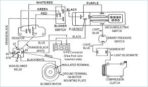 diagram electric start stop station wiring diagram for you • wiring diagram winnebago itasca cambria 2012 szliachta org start stop station wiring motor start stop station