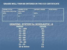 Cce Grading Chart Continuous And Comprehensive Evaluation Ppt Download