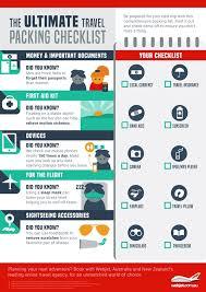The Ultimate Travel Checklist Travel Packing List Webjet