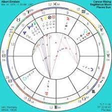 Logan Paul Birth Chart 58 Best Astrology Images Astrology Birth Chart Chart