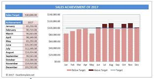 Target Sales Chart Simple Sales Charts Exceltemplate Net