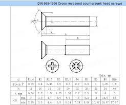Flat Head Machine Screw Size Chart Din