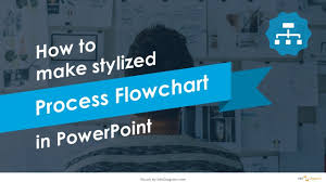 How To Make A Flowchart In Powerpoint How To Make Business Process Flowchart In Powerpoint
