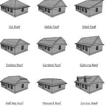 french roof styles | ... roofs and shed dormer roofs they should compliment  the