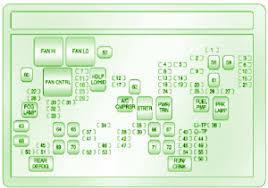 car wiring diagram automobiles wiring system and diagram for 2011 chevrolet silverado engine compartment fuse box diagram
