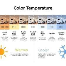 Light Brightness Chart Fabricplus Co
